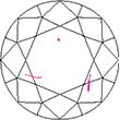 Diamond Clarity Guide - SI